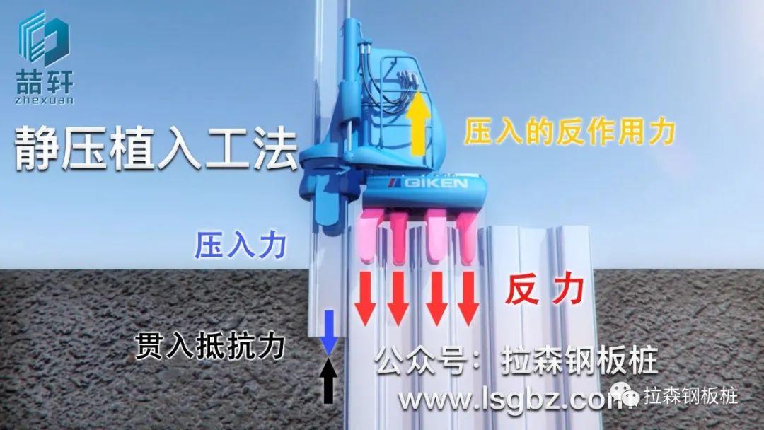 静压植入工法螺旋钻辅助工法应用