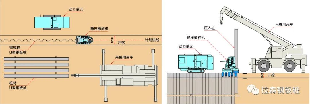 静压植桩机在城区复杂河道岸段紧邻建筑物护岸钢板桩桩基施工技术