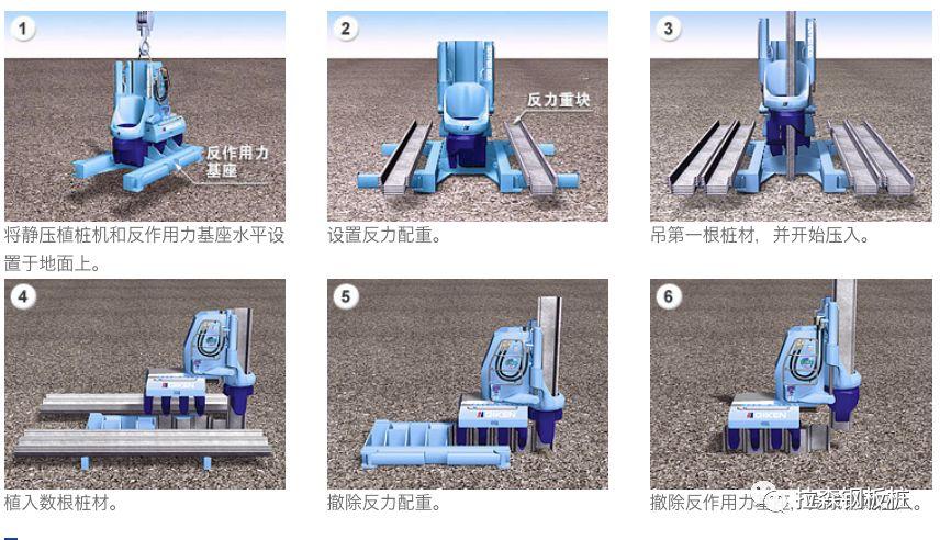 静压植桩技术在水环境综合整治工程中的应用