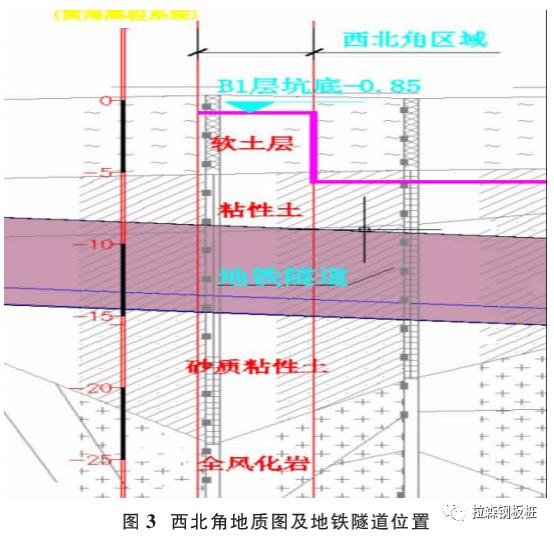 临近地铁既有线隧道软弱地层加固方案及桩基施工方法研究